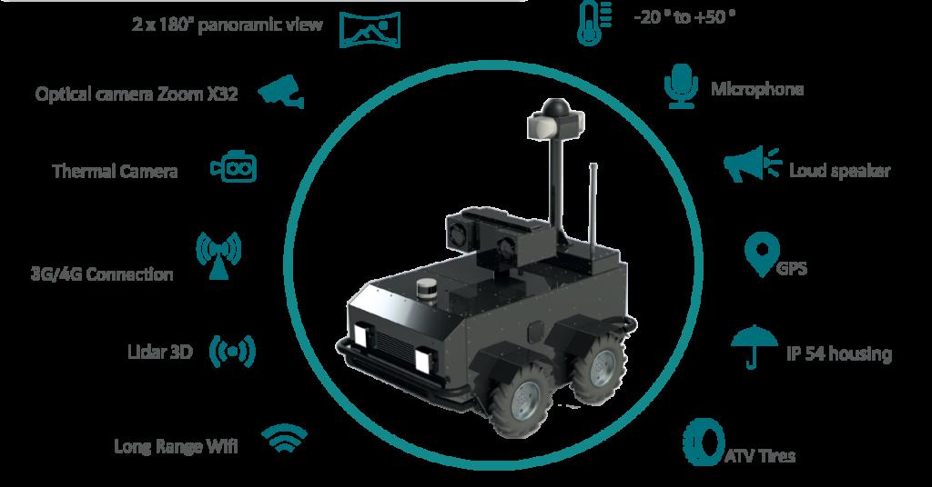 Pguard security robot technical file